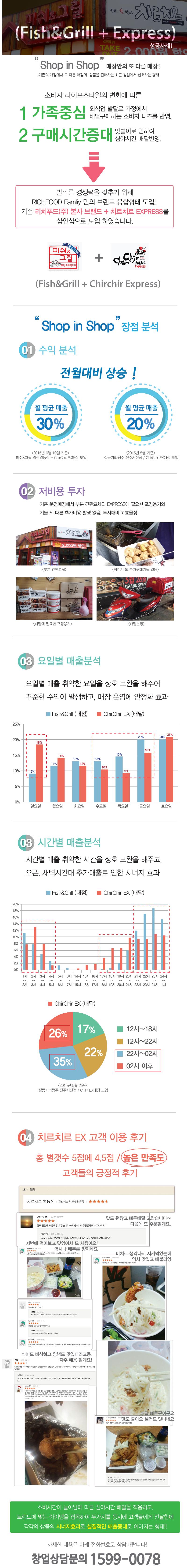 피쉬 샵인샵 홍보 - 수정 copy.jpg
